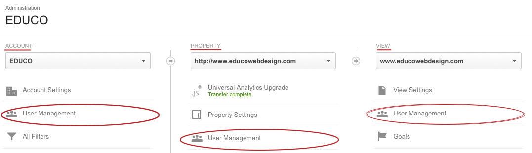 Managing User Roles & Permissions in Google Analytics